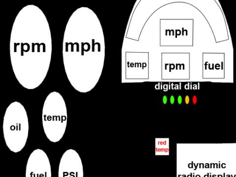 Template script rt dials race 1.1
