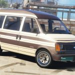 1988 Chevrolet Astro 3-Pack [Add-On / Replace | LODs | Extras | Template]